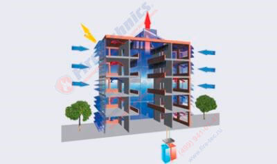 обустройство воздуховодов, вентиляции, отопления и кондиционирования воздуха