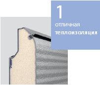 улучшенная теплоизоляция ворот