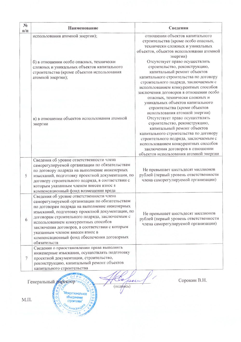 Допуск СРО/Свидетельство о членство в Межрегиональном объединении строителей FireTechnics, стр. 3
